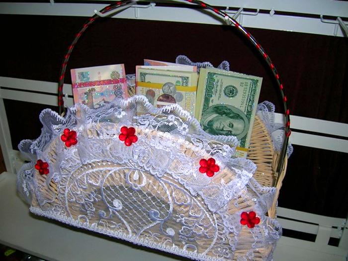 Корзина с деньгами на свадьбу своими руками