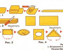Лепка пельменя или вареника
