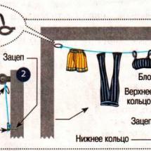 Сушилка для белья на кухне идеи