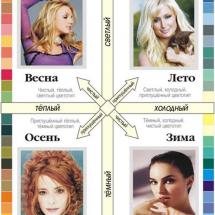 Цветотипы в одежде